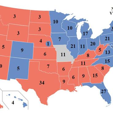 Det amerikanske valgsystem