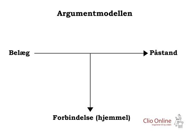 Argumentmodellen 02